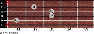 Abm for guitar on frets x, 11, 13, 13, 12, x