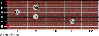 Abm for guitar on frets x, 11, 9, 8, 9, x