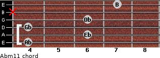 Abm11 for guitar on frets 4, 6, 4, 6, x, 7