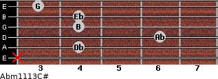 Abm11\13\C# for guitar on frets x, 4, 6, 4, 4, 3
