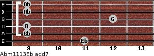 Abm11/13/Eb add(7) guitar chord
