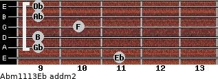 Abm11/13/Eb add(m2) guitar chord