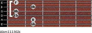 Abm11/13/Gb for guitar on frets 2, 2, 1, 1, 2, 1