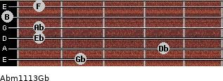 Abm11/13/Gb for guitar on frets 2, 4, 1, 1, 0, 1