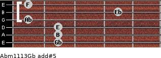 Abm11/13/Gb add(#5) guitar chord