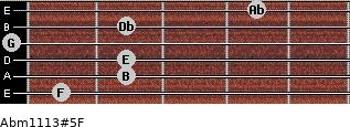 Abm11\13#5\F for guitar on frets 1, 2, 2, 0, 2, 4