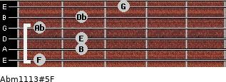 Abm11\13#5\F for guitar on frets 1, 2, 2, 1, 2, 3