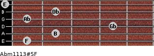 Abm11/13#5/F for guitar on frets 1, 2, 4, 1, 2, 0