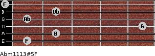 Abm11\13#5\F for guitar on frets 1, 2, 5, 1, 2, 0