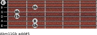 Abm11/Gb add(#5) guitar chord