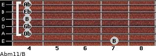 Abm11/B for guitar on frets 7, 4, 4, 4, 4, 4