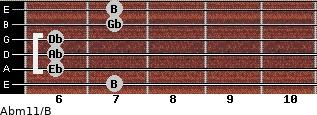 Abm11/B for guitar on frets 7, 6, 6, 6, 7, 7