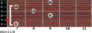 Abm11/B for guitar on frets 7, x, 9, 8, 7, 9