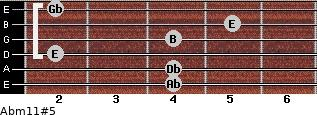 Abm11#5 for guitar on frets 4, 4, 2, 4, 5, 2