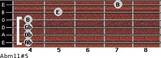 Abm11#5 for guitar on frets 4, 4, 4, 4, 5, 7