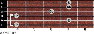 Abm11#5 for guitar on frets 4, 7, 4, 6, 7, 7
