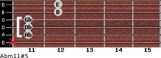 Abm11#5 for guitar on frets x, 11, 11, 11, 12, 12