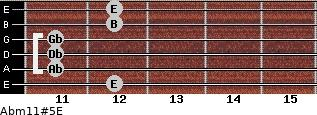 Abm11#5/E for guitar on frets 12, 11, 11, 11, 12, 12