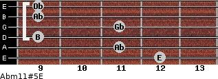 Abm11#5/E for guitar on frets 12, 11, 9, 11, 9, 9