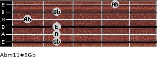 Abm11#5/Gb for guitar on frets 2, 2, 2, 1, 2, 4