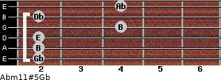 Abm11#5/Gb for guitar on frets 2, 2, 2, 4, 2, 4
