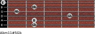 Abm11#5/Gb for guitar on frets 2, 2, 4, 1, 2, 0