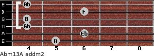 Abm13/A add(m2) for guitar on frets 5, 6, 4, 4, 6, 4