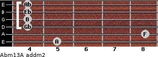 Abm13/A add(m2) for guitar on frets 5, 8, 4, 4, 4, 4