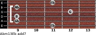 Abm13/Eb add(7) guitar chord