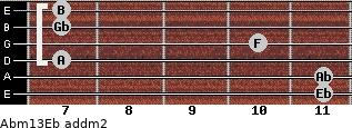 Abm13/Eb add(m2) guitar chord