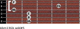 Abm13/Gb add(#5) guitar chord