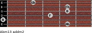 Abm13 add(m2) for guitar on frets 4, 0, 3, 4, 4, 2