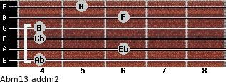 Abm13 add(m2) for guitar on frets 4, 6, 4, 4, 6, 5