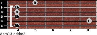 Abm13 add(m2) for guitar on frets 4, 8, 4, 4, 4, 5