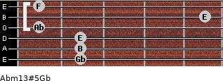 Abm13#5/Gb for guitar on frets 2, 2, 2, 1, 5, 1