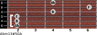 Abm13#5/Gb for guitar on frets 2, 2, 2, 4, 6, 4