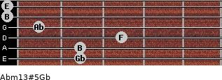 Abm13#5/Gb for guitar on frets 2, 2, 3, 1, 0, 0