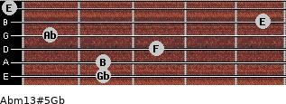 Abm13#5/Gb for guitar on frets 2, 2, 3, 1, 5, 0