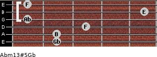 Abm13#5/Gb for guitar on frets 2, 2, 3, 1, 5, 1