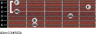 Abm13#5/Gb for guitar on frets 2, 2, 4, 1, 5, 1