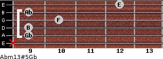 Abm13#5/Gb for guitar on frets x, 9, 9, 10, 9, 12