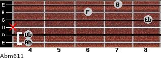 Abm6/11 for guitar on frets 4, 4, x, 8, 6, 7
