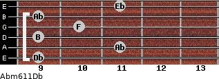 Abm6/11/Db for guitar on frets 9, 11, 9, 10, 9, 11