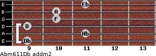 Abm6/11/Db add(m2) guitar chord