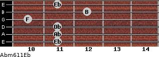 Abm6/11/Eb for guitar on frets 11, 11, 11, 10, 12, 11