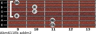 Abm6/11/Eb add(m2) guitar chord