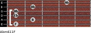 Abm6/11/F for guitar on frets 1, 2, 1, 1, 2, 4