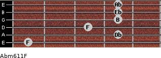 Abm6/11/F for guitar on frets 1, 4, 3, 4, 4, 4