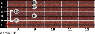Abm6/11/F for guitar on frets x, 8, 9, 8, 9, 9