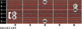 Abm6/11#5 for guitar on frets 4, 2, 2, 6, 6, 4